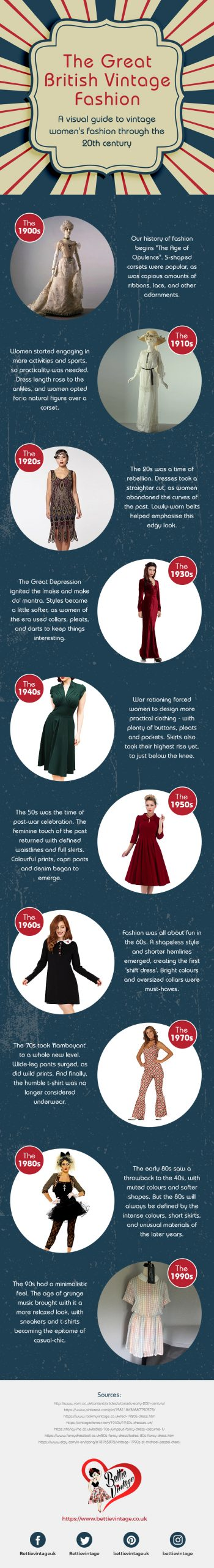 The-Great-British-Vintage-Fashion