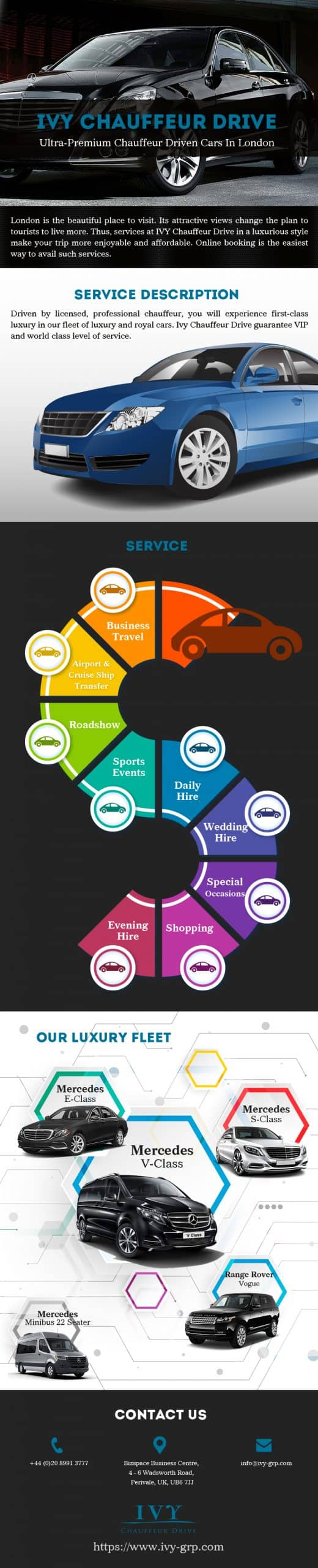 ivy-chauffeur-drive-infographic