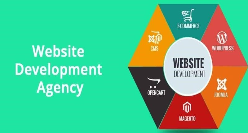 Website Development Agency