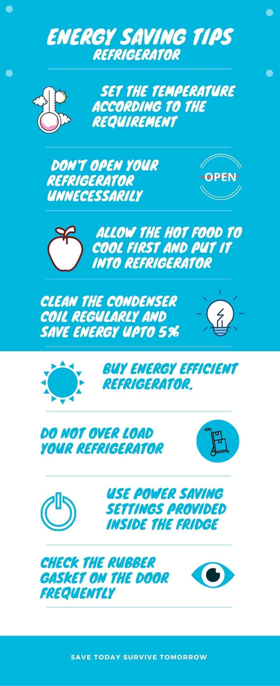 Energy Saving Tips Refrigerator Infographic