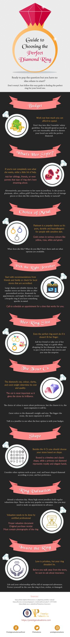Guide to choose perfect Engagement Ring Infographics