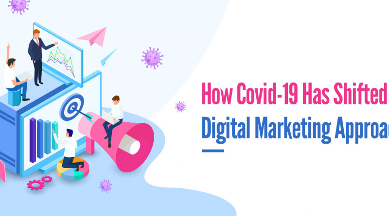 Covid-19 Digital Marketing Approach