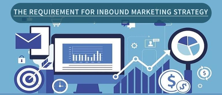 Requirement for Inbound Marketing Strategy